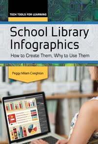 School Library Infographics cover image