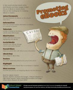 Marketing eBooks infographic